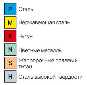 Материал заготовки