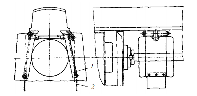 Ограждение фрез на горизонтально-фрезерном станке