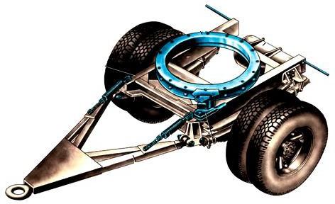 Поворотное устройство прицепа с поворотной осью (поворотная тележка)