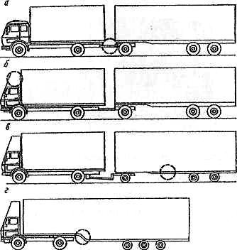 повышение грузоподъемности магистральных автопоездов