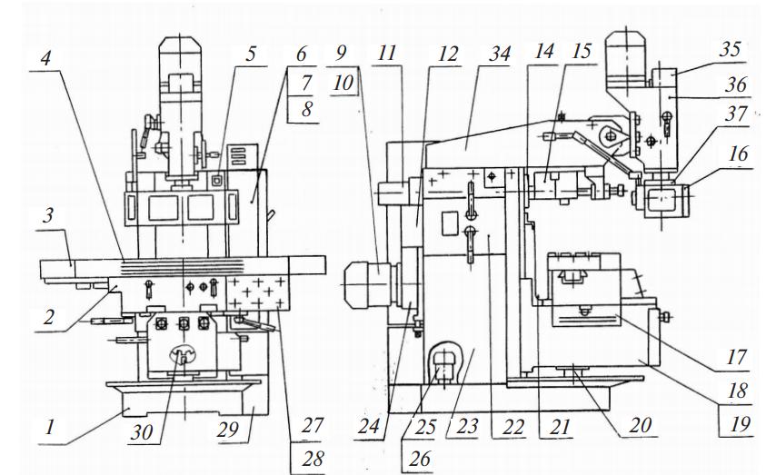 Расположение составных узлов и частей на станке Орша-Ф32Ш