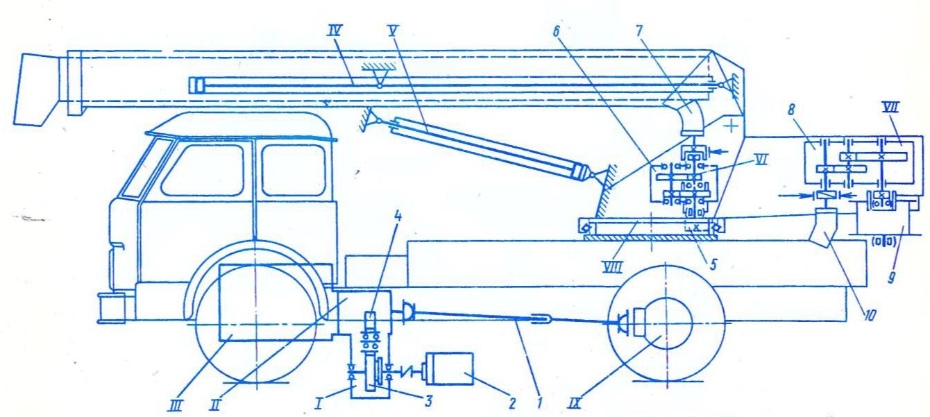 схема автокрана КС-3571 с гидроприводом