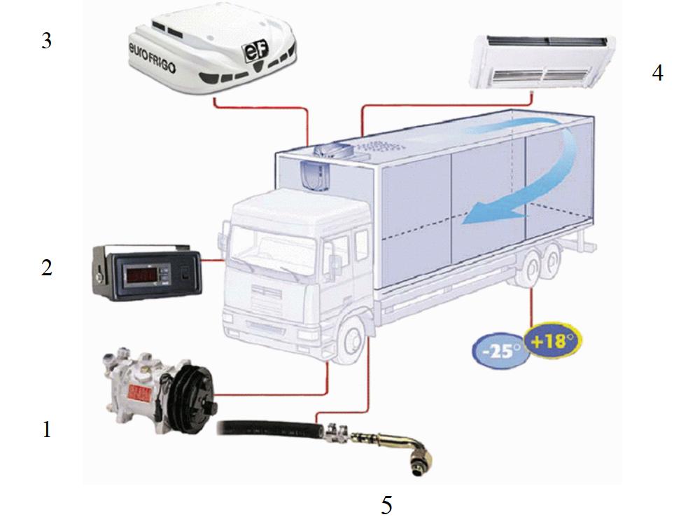 Схема холодильной установки авторефрижератора