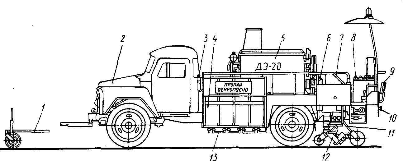 Схема маркировочной машины ДЭ-21М в комплектации для нанесения термопластических материалов