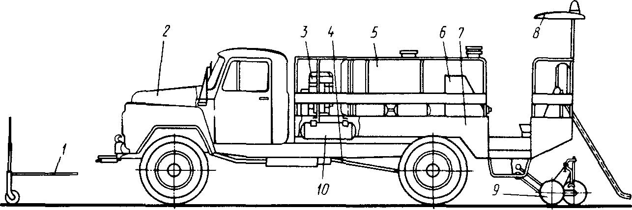 Схема маркировочной машины ДЭ-21М в комплектации для нанесения лакокрасочных материалов