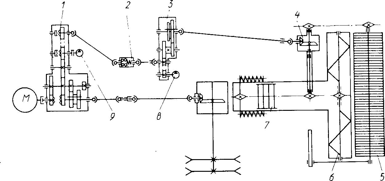 схема машины ПУМ-93