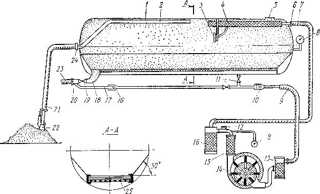 Схема пневматической системы для загрузкивыгрузки цементовоза