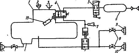 Схема прицепа-цистерны ПЦ-6,7-8925