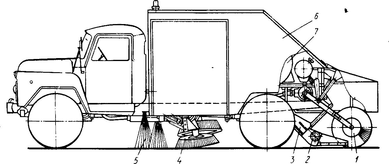 Схема работы машины ПУМ-93