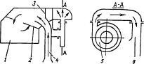 Схема работы вакуумной системы