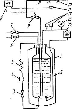 схема системы охлаждения азотом
