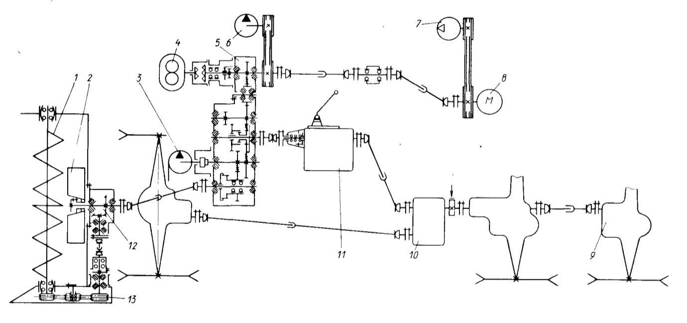 схема снегоочистителя ДЭ-210