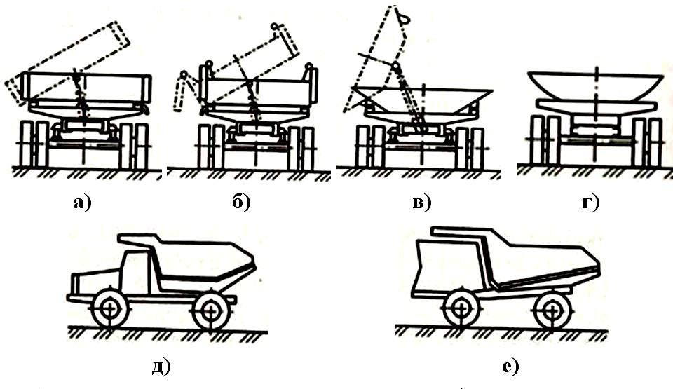Схемы открывания бортов грузовых кузовов и выгрузки самосвалов