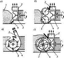 Схемы рабочего процесса роторных снегоочистителей