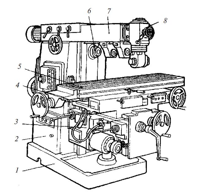 Широкоуниверсальный консольно-фрезерный станок