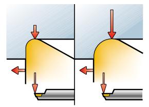 Силы резания и отжатие инструмента