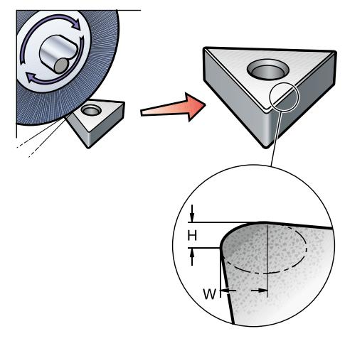 Усиление режущей кромки