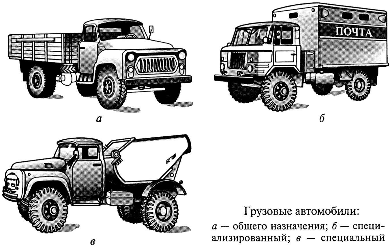 Виды грузовых автомобилей по назначению