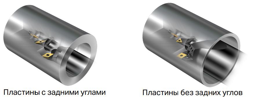 Внутреннее точение – пластины без задних углов/с задними углами