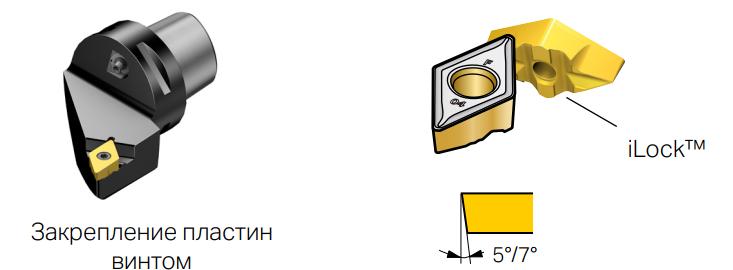 Закрепление пластин с задними углами, система iLock