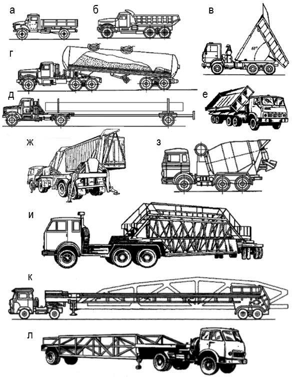 Автомобильный транспорт в строительстве
