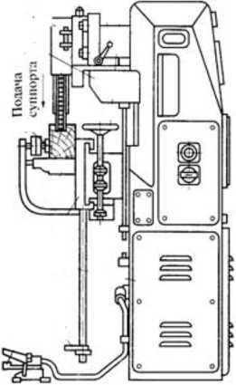 цепно-долбёжный станок ДЦА-3