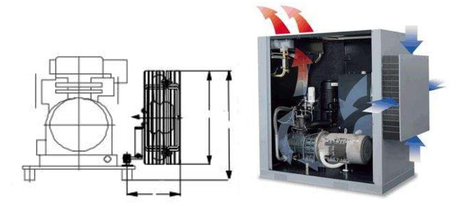 Дополнительное воздушное охлаждение компрессора