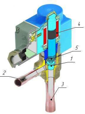 Электронный терморегулирующий вентиль