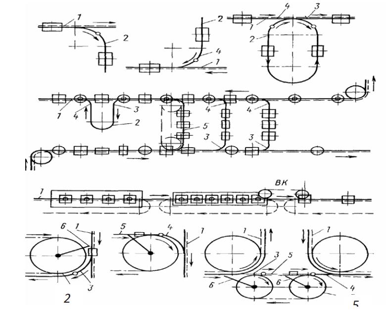 Элементы подвесных толкающих конвейеров
