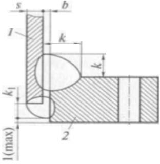 элементы соединения труб