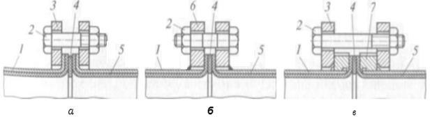Фланцевые соединения стальных труб, гуммированных и футерованных пластмассой