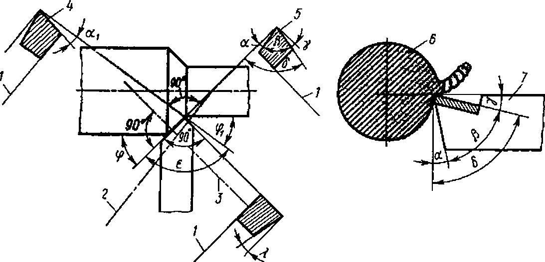 Геометрия резца