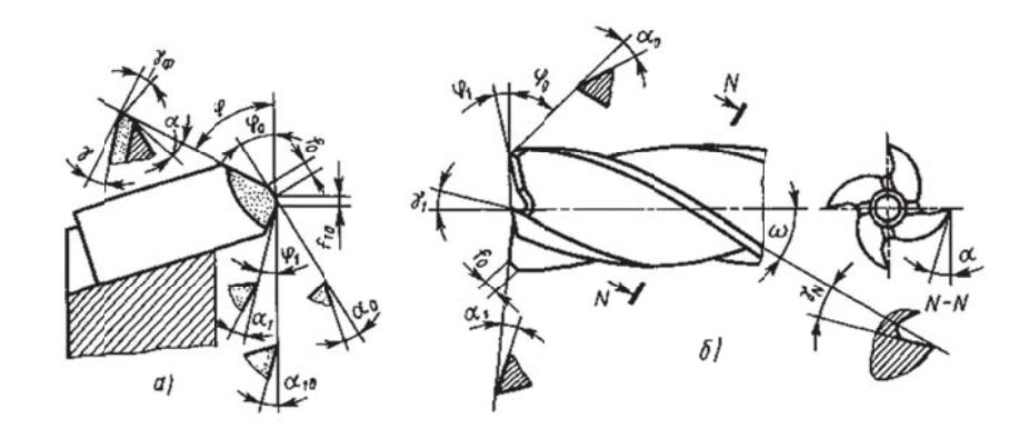Геометрия торцовой и концевой фрез