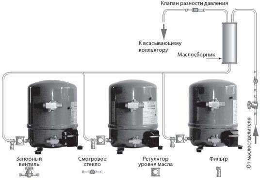 Индивидуальные регуляторы уровня масла с общим маслоотделителем