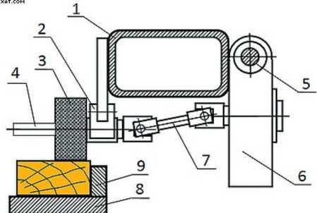 карданный привод роликов механизма подачи