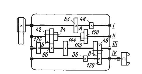 Кинематическая схема коробки скоростей