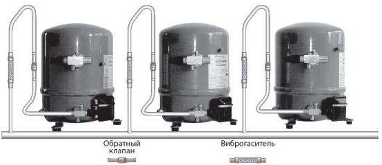Конфигурация нагнетательного коллектора