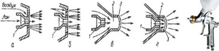 Конструкции головок распылителей