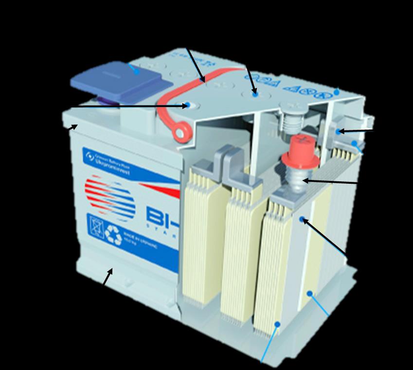 Конструкция аккумуляторной батареи
