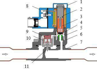 Конструкция электронных импульсных вентилей