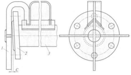 Контроль отклонения уплотнительной поверхности фланца от перпендикуляра