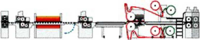 Котировальный термоагрегат FFA