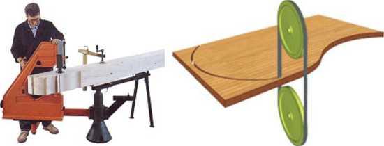 Ленточный копировальный станок с подвижным пильным узлом