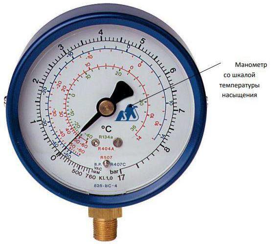 Манометр с шкалами температур насыщения хладагентов