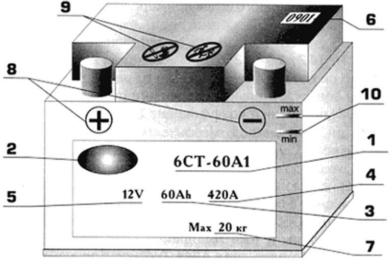Маркировка аккумуляторных батарей
