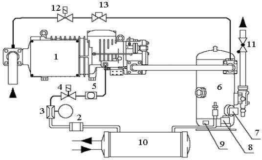 Масляный контур винтового компрессора