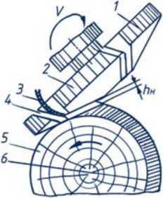 Механизмы окорки бревен коническими фрезами