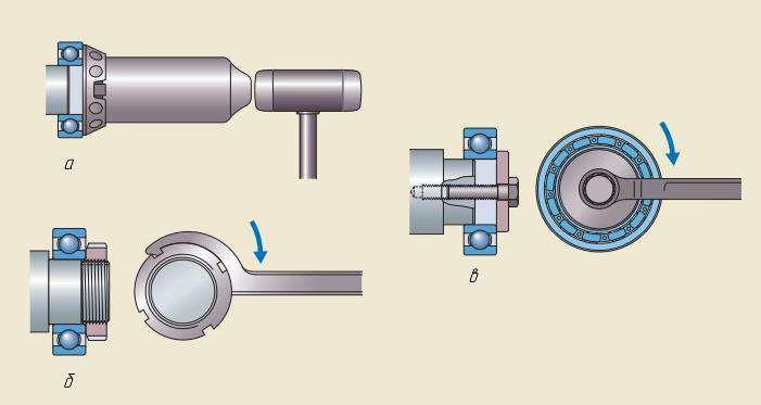Методы монтажа подшипника в холодном состоянии