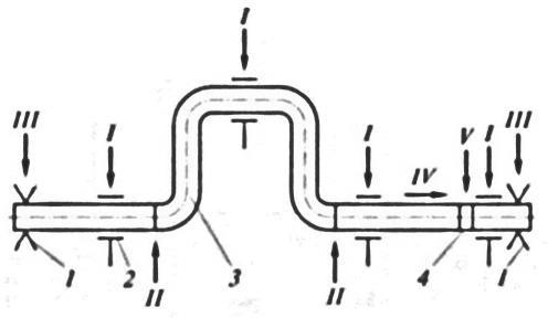 Монтаж компенсатора П– образного без растяжки