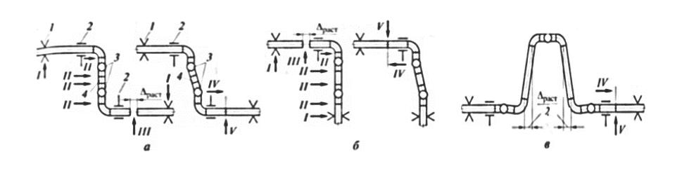 Монтаж осевого компенсатора на трубопроводе